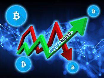 Biggest Price Movements of Bitcoin